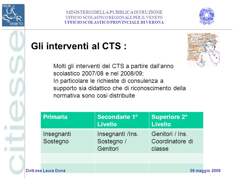 Gli interventi al CTS : Molti gli interventi del CTS a partire dall'anno scolastico 2007/08 e nel 2008/09;