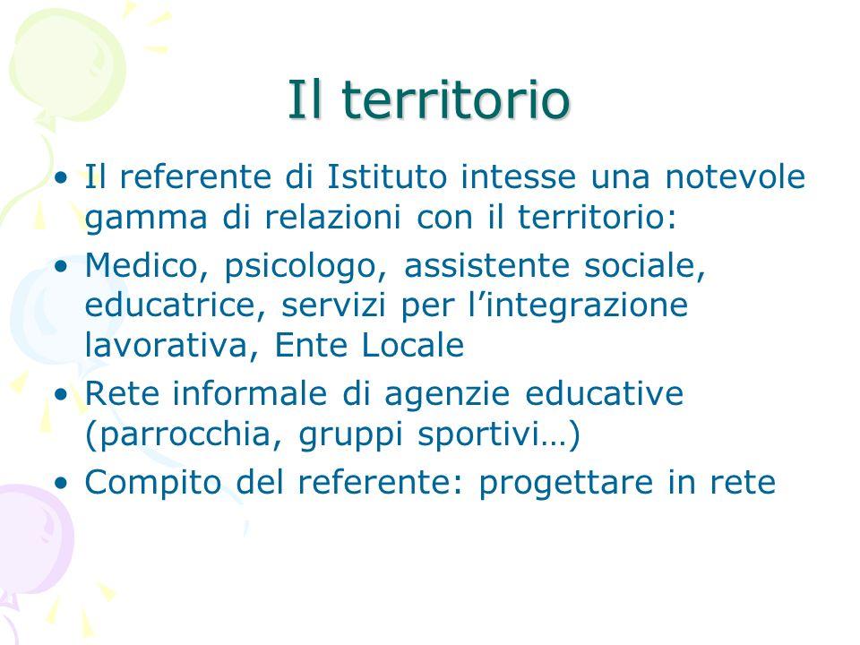Il territorio Il referente di Istituto intesse una notevole gamma di relazioni con il territorio: