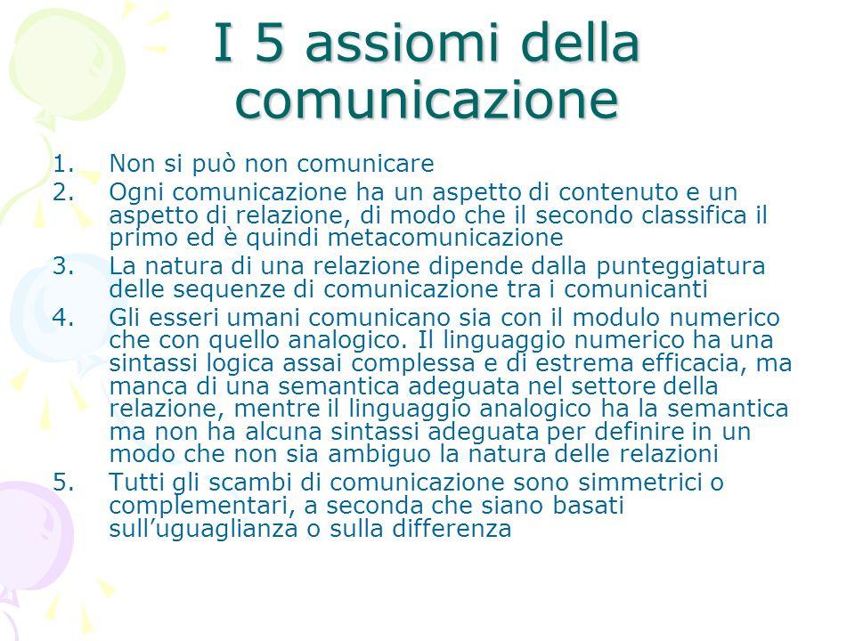 I 5 assiomi della comunicazione