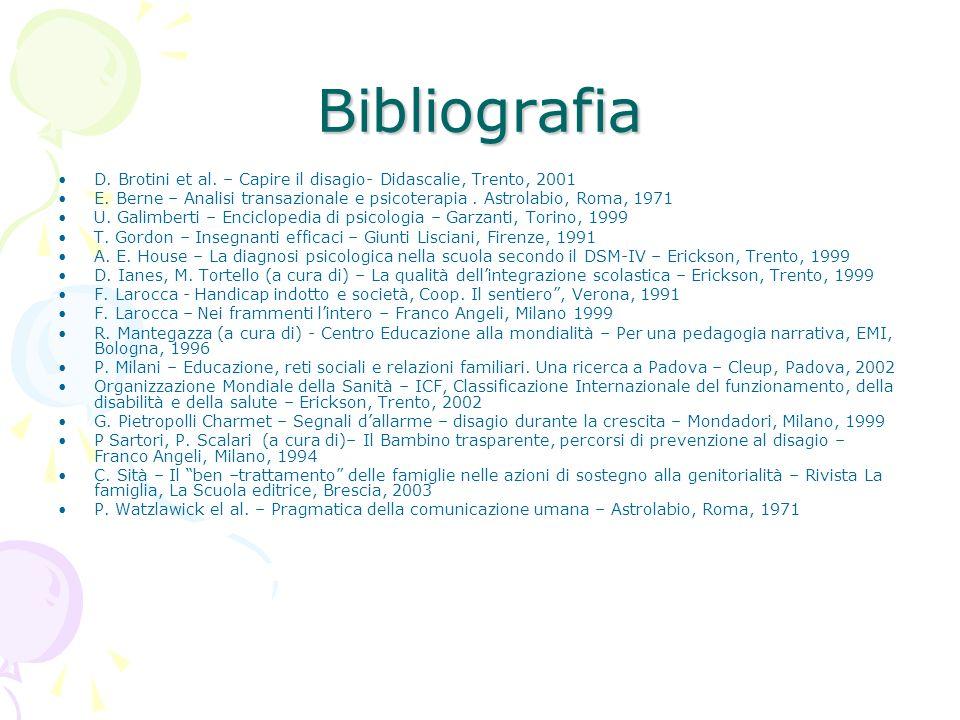 BibliografiaD. Brotini et al. – Capire il disagio- Didascalie, Trento, 2001.