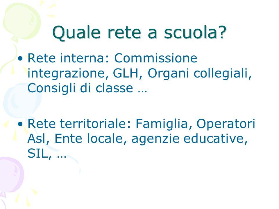 Quale rete a scuola Rete interna: Commissione integrazione, GLH, Organi collegiali, Consigli di classe …