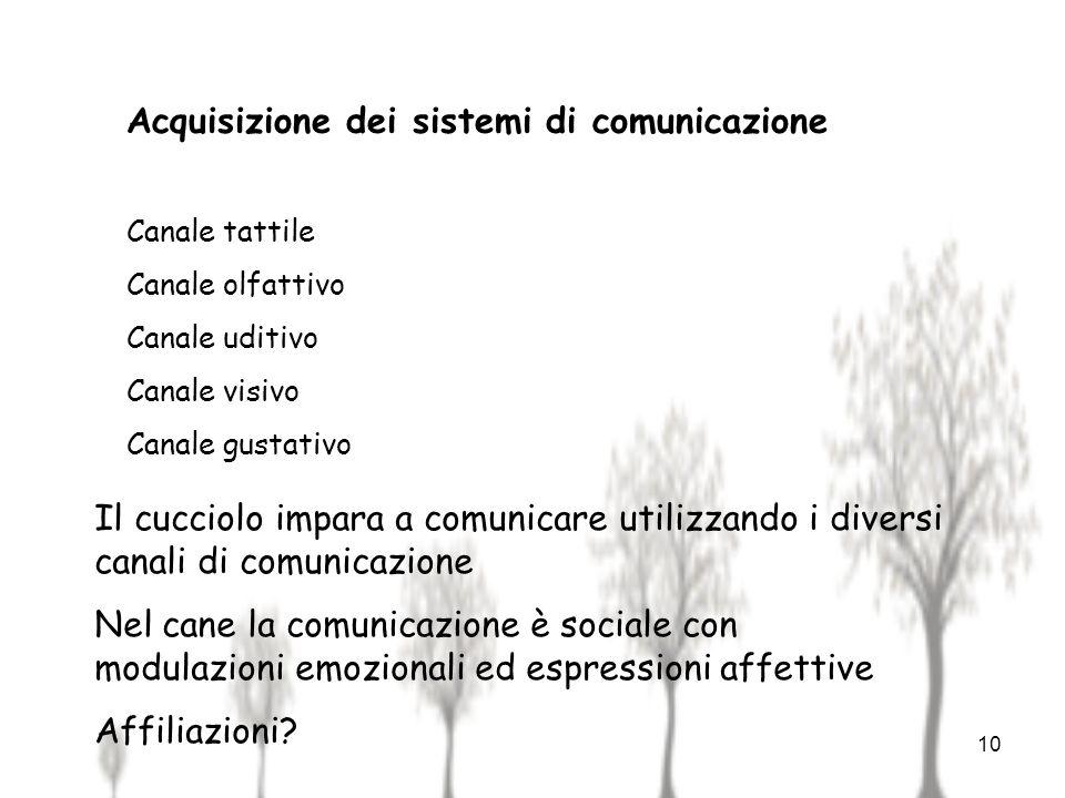 Acquisizione dei sistemi di comunicazione