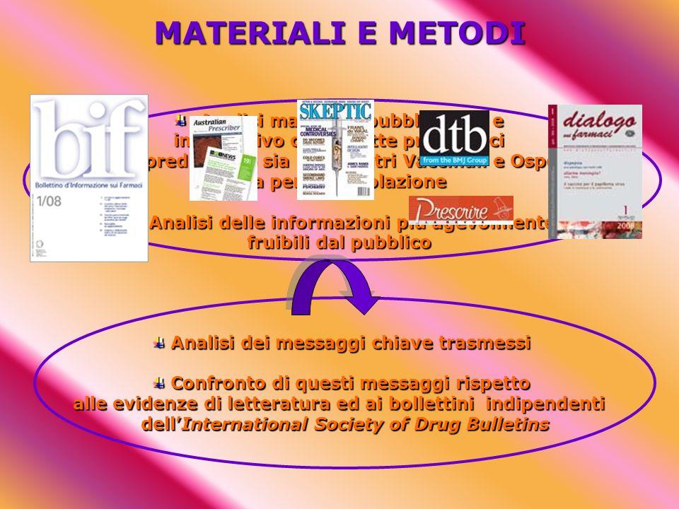 MATERIALI E METODI Analisi materiale pubblicitario e