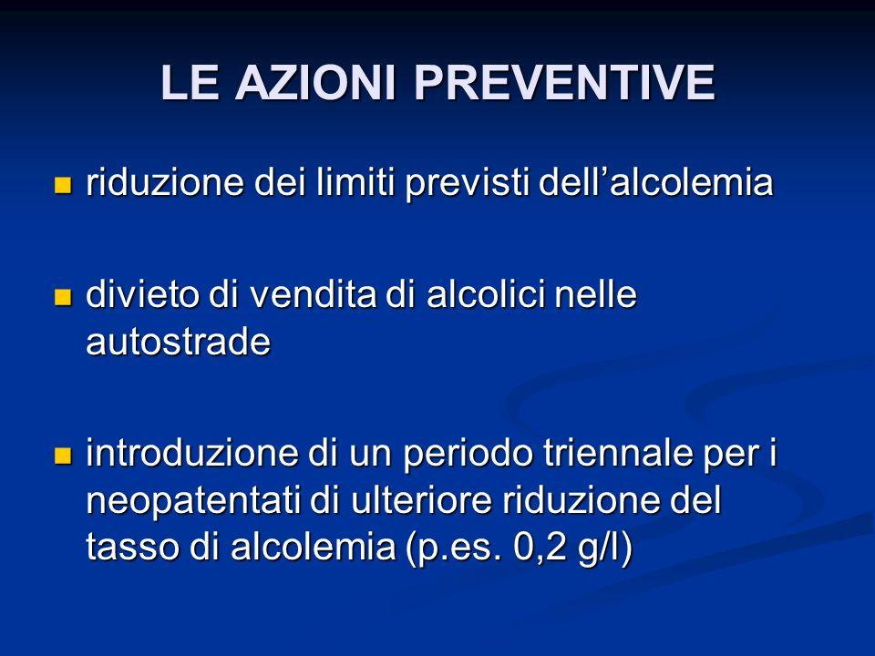 LE AZIONI PREVENTIVE riduzione dei limiti previsti dell'alcolemia
