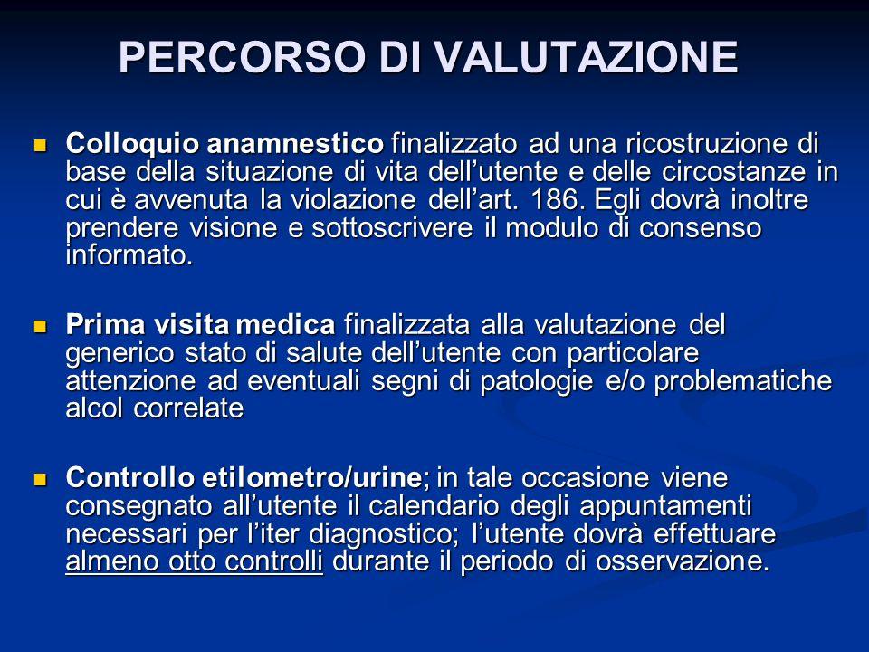 PERCORSO DI VALUTAZIONE