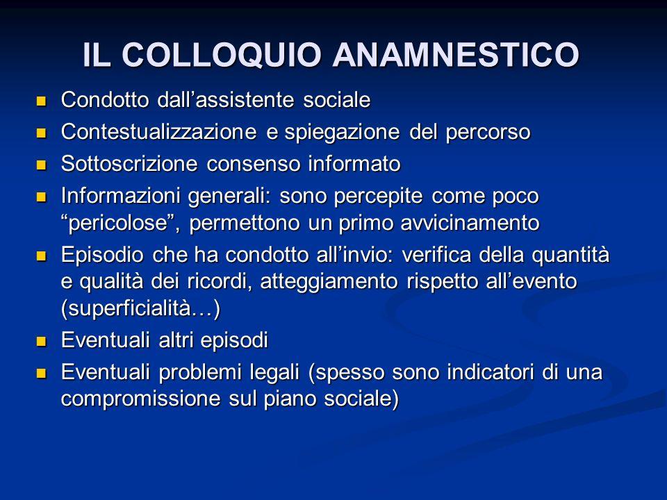 IL COLLOQUIO ANAMNESTICO