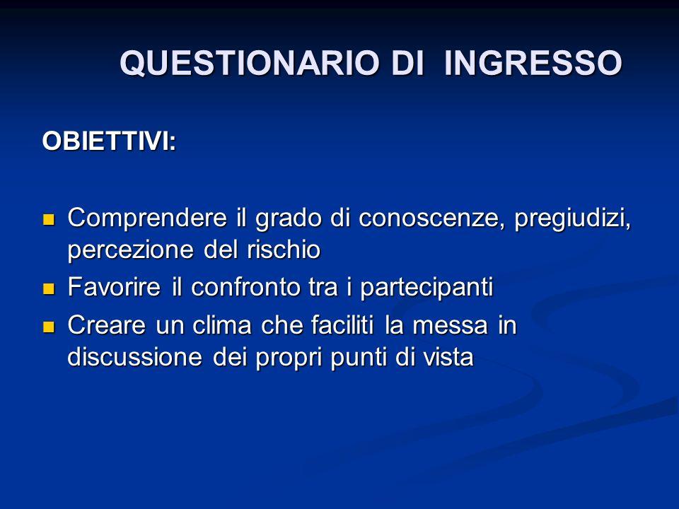 QUESTIONARIO DI INGRESSO