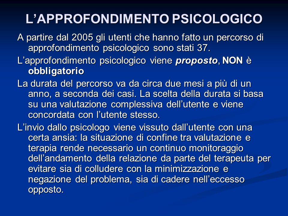 L'APPROFONDIMENTO PSICOLOGICO