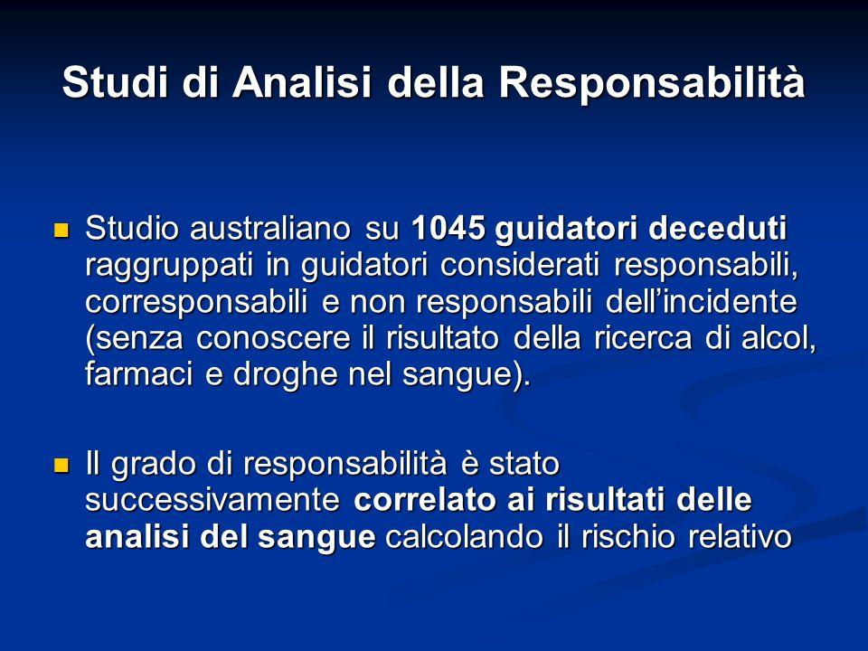Studi di Analisi della Responsabilità