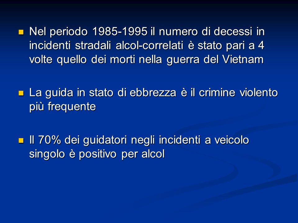 Nel periodo 1985-1995 il numero di decessi in incidenti stradali alcol-correlati è stato pari a 4 volte quello dei morti nella guerra del Vietnam