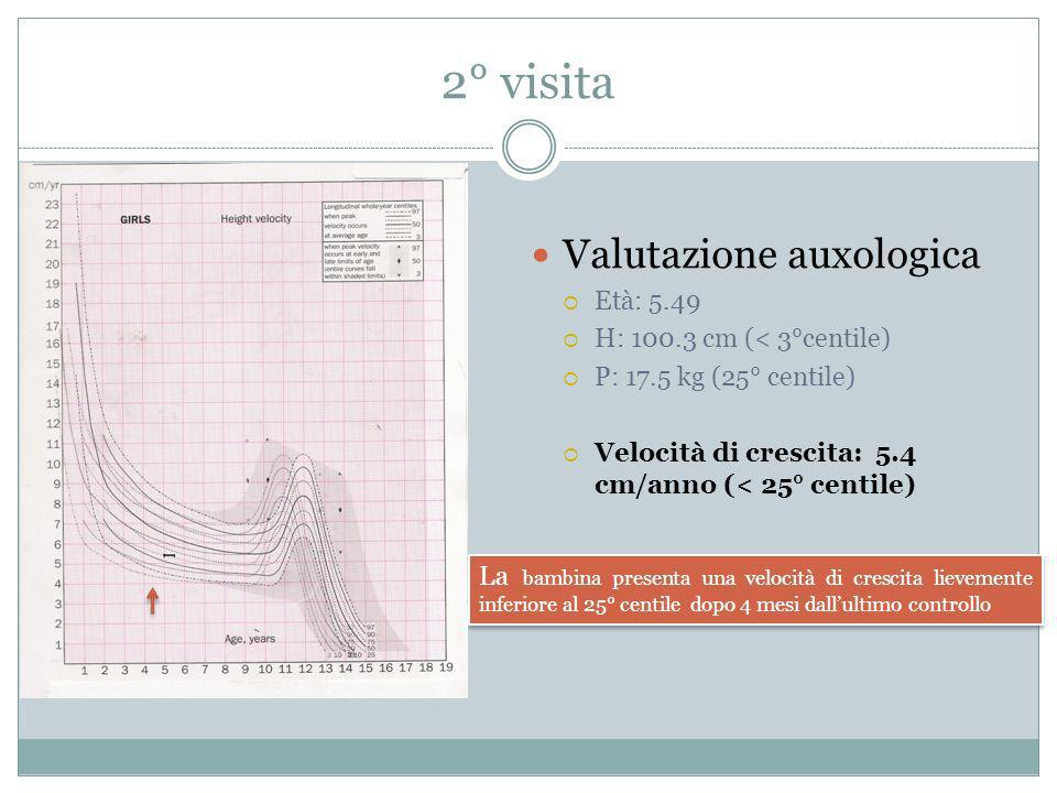 2° visita Valutazione auxologica Età: 5.49