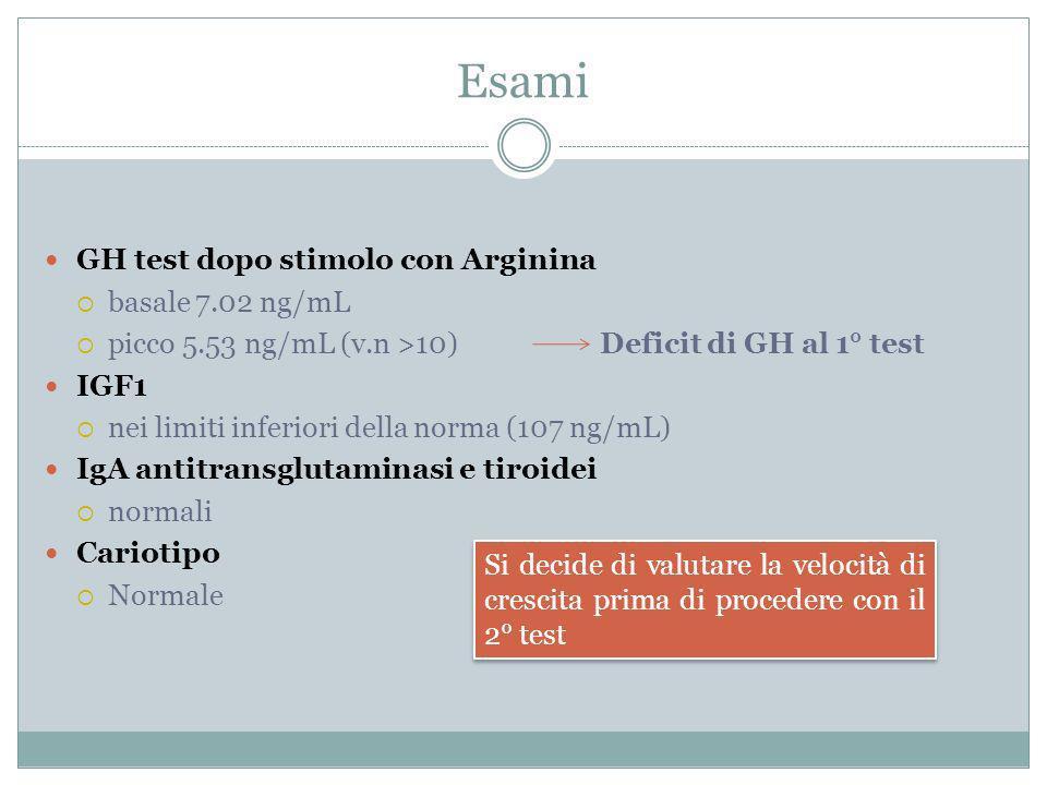 Esami GH test dopo stimolo con Arginina basale 7.02 ng/mL