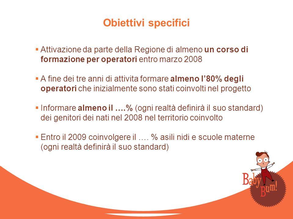 Obiettivi specifici Attivazione da parte della Regione di almeno un corso di formazione per operatori entro marzo 2008.