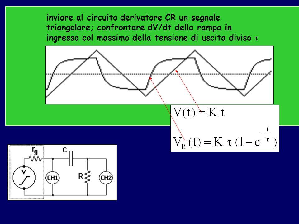 inviare al circuito derivatore CR un segnale triangolare; confrontare dV/dt della rampa in ingresso col massimo della tensione di uscita diviso t