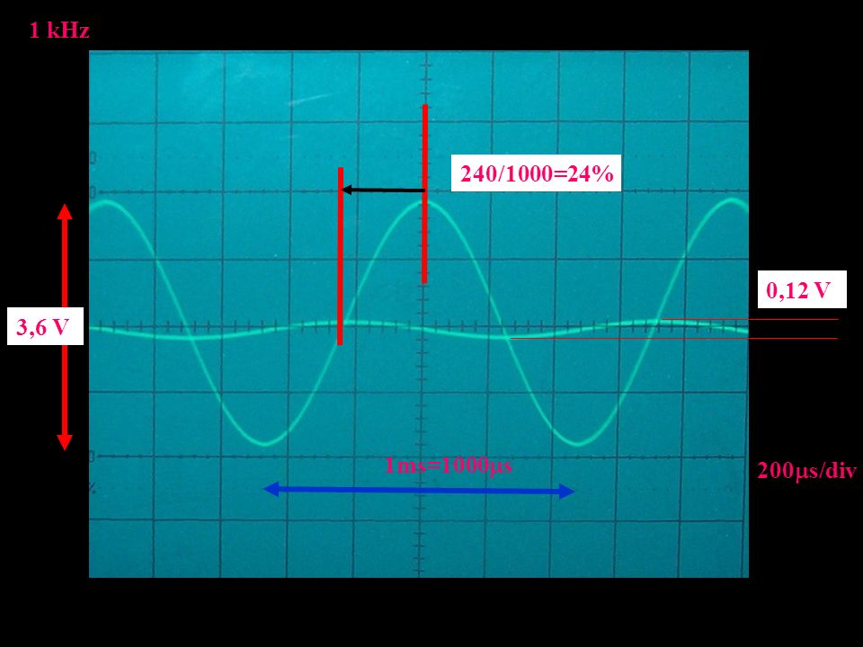 1 kHz 240/1000=24% 0,12 V 3,6 V 1ms=1000ms 200ms/div