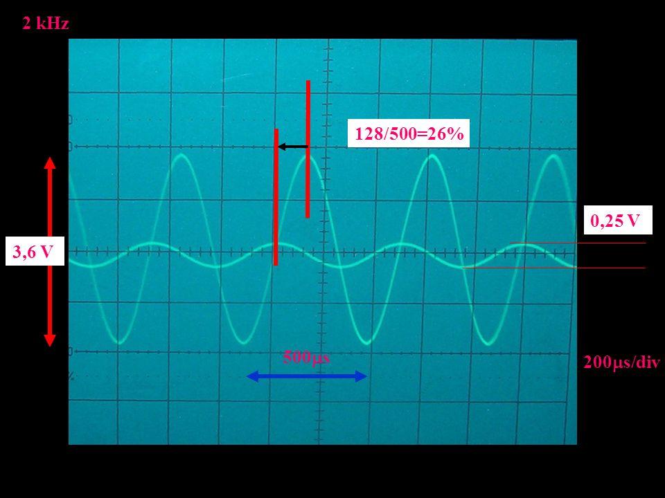 2 kHz 128/500=26% 0,25 V 3,6 V 500ms 200ms/div