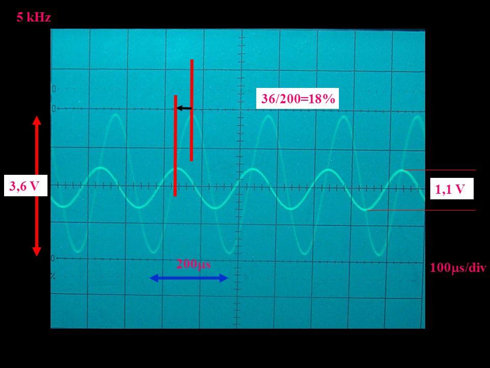 5 kHz 36/200=18% 3,6 V 1,1 V 200ms 100ms/div