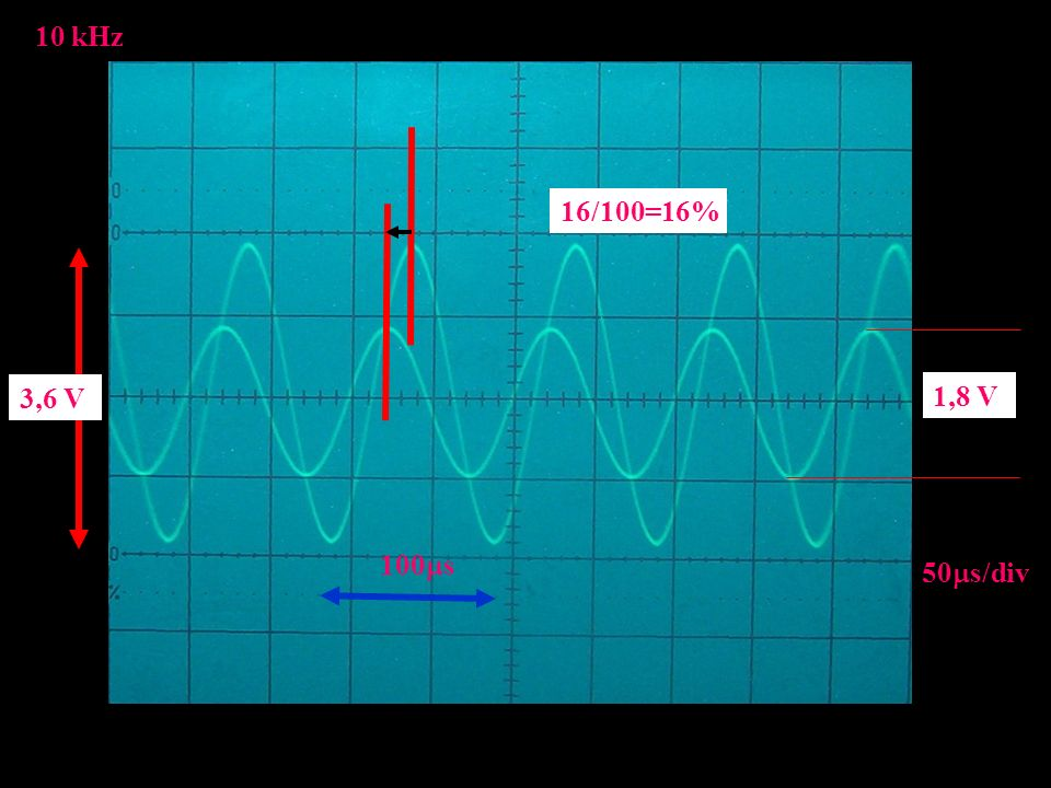 10 kHz 16/100=16% 3,6 V 1,8 V 100ms 50ms/div