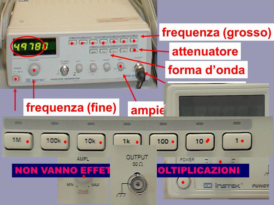 frequenza (grosso) attenuatore forma d'onda uscita (50 W)