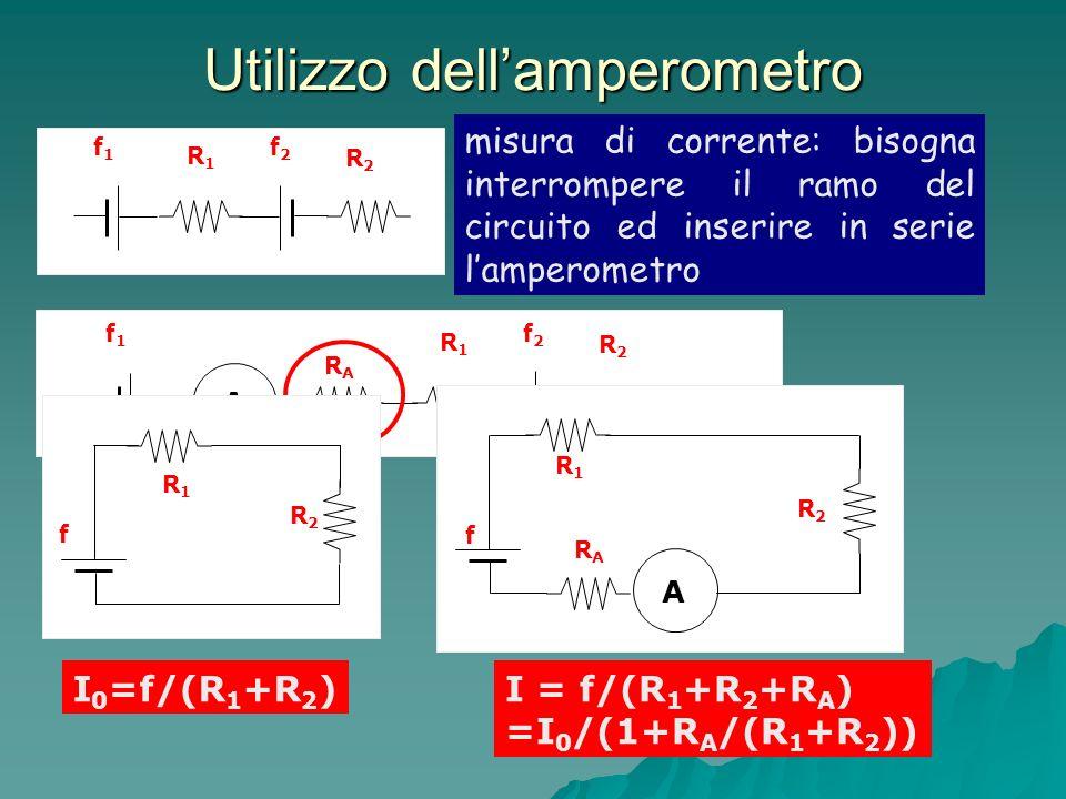 Utilizzo dell'amperometro