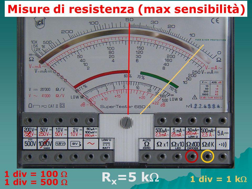Rx=5 kW Misure di resistenza (max sensibilità) 1 div = 100 W