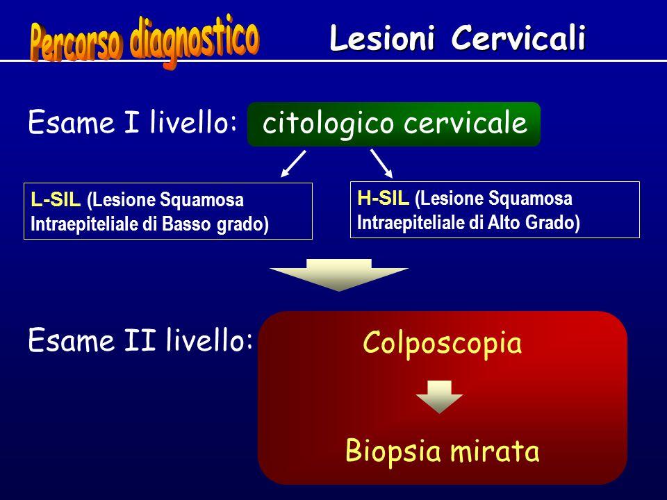 Percorso diagnostico Lesioni Cervicali Esame I livello:
