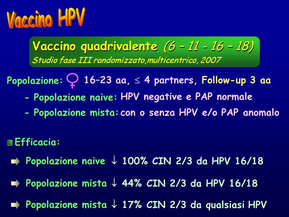 Vaccino HPV Vaccino quadrivalente (6 – 11 - 16 – 18) Popolazione:
