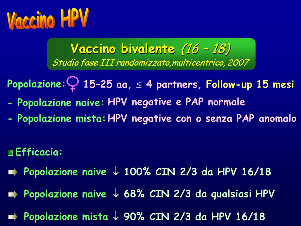 Vaccino HPV Vaccino bivalente (16 – 18) Popolazione: