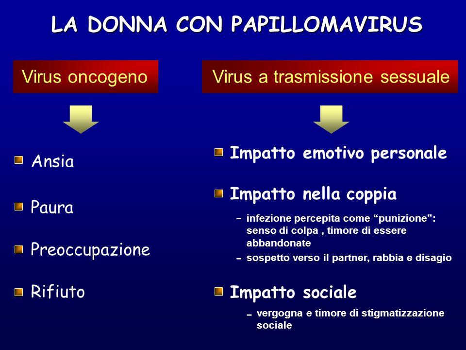 LA DONNA CON PAPILLOMAVIRUS