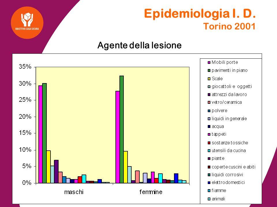 Epidemiologia I. D. Torino 2001