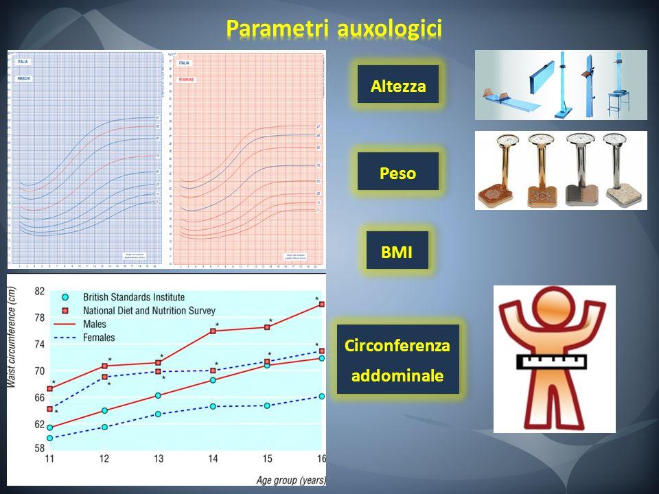 Parametri auxologici Altezza Peso BMI Circonferenza addominale