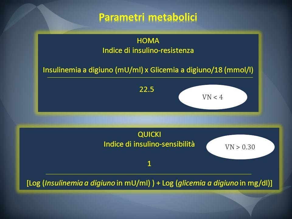 Parametri metabolici HOMA Indice di insulino-resistenza