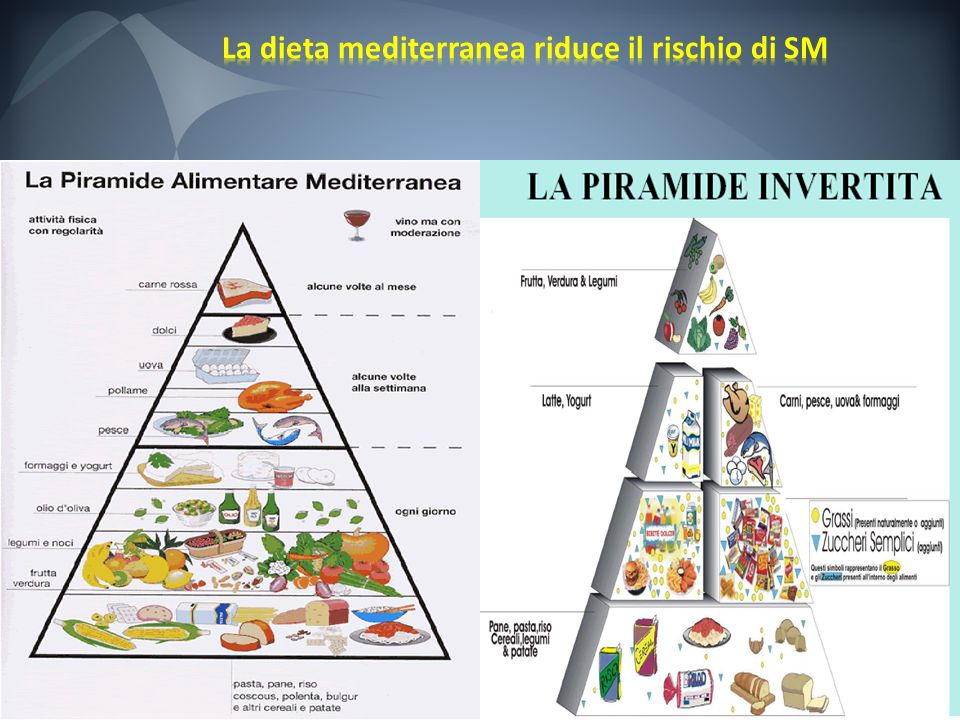 La dieta mediterranea riduce il rischio di SM