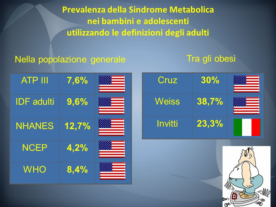 Prevalenza della Sindrome Metabolica nei bambini e adolescenti utilizzando le definizioni degli adulti