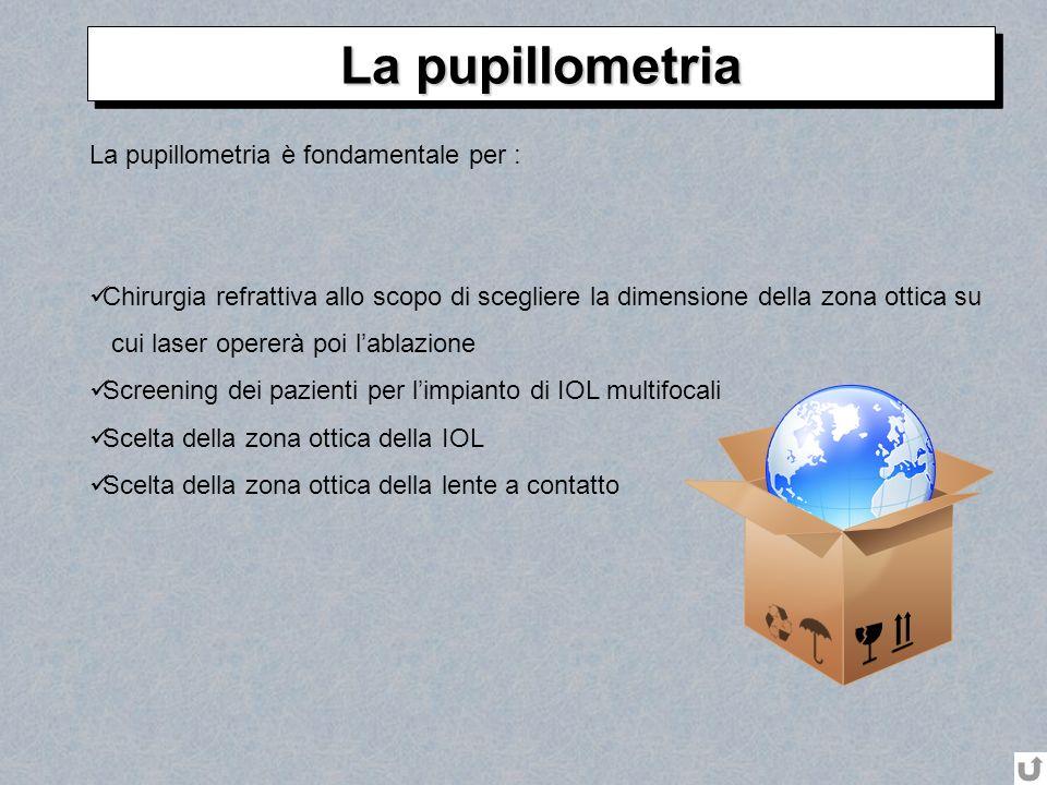 La pupillometria La pupillometria è fondamentale per :