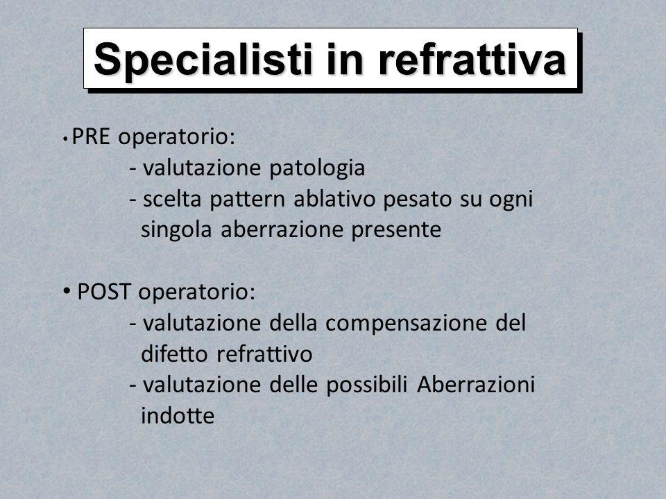Specialisti in refrattiva