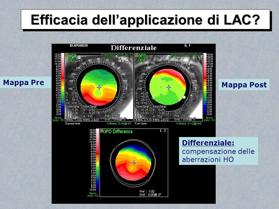 Efficacia dell'applicazione di LAC