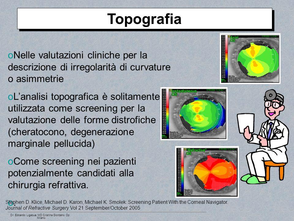 Topografia Nelle valutazioni cliniche per la descrizione di irregolarità di curvature o asimmetrie.