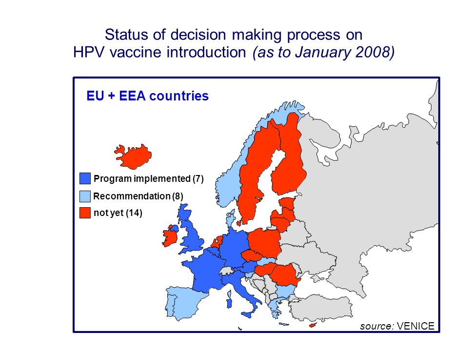 Status of decision making process on HPV vaccine introduction (as to January 2008)‏