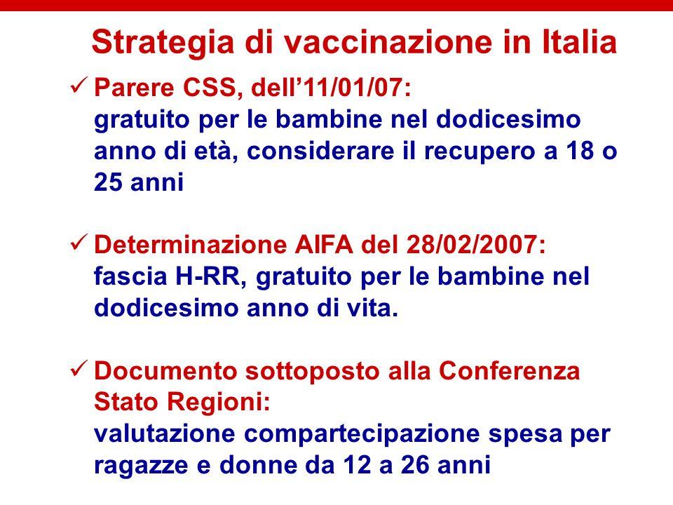 Strategia di vaccinazione in Italia