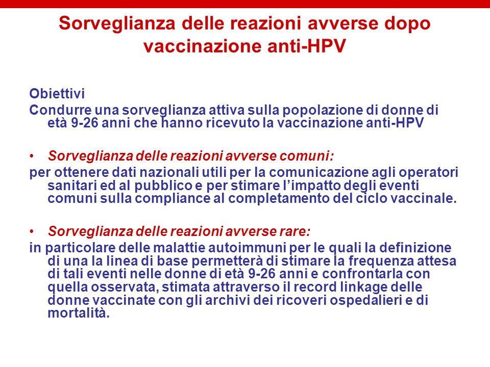 Sorveglianza delle reazioni avverse dopo vaccinazione anti-HPV