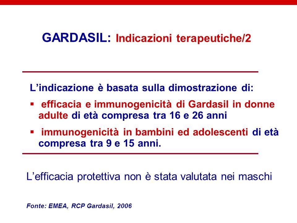 GARDASIL: Indicazioni terapeutiche/2