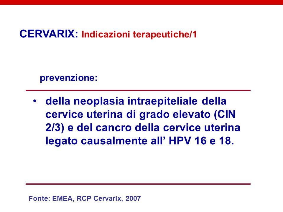 CERVARIX: Indicazioni terapeutiche/1