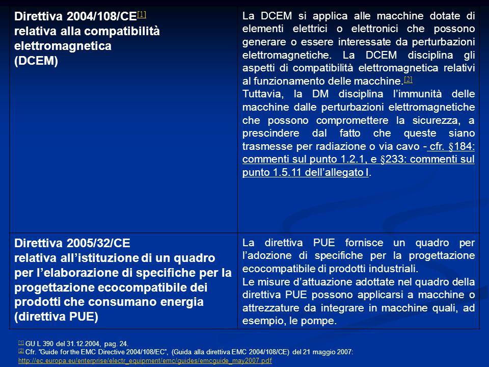 relativa alla compatibilità elettromagnetica (DCEM)