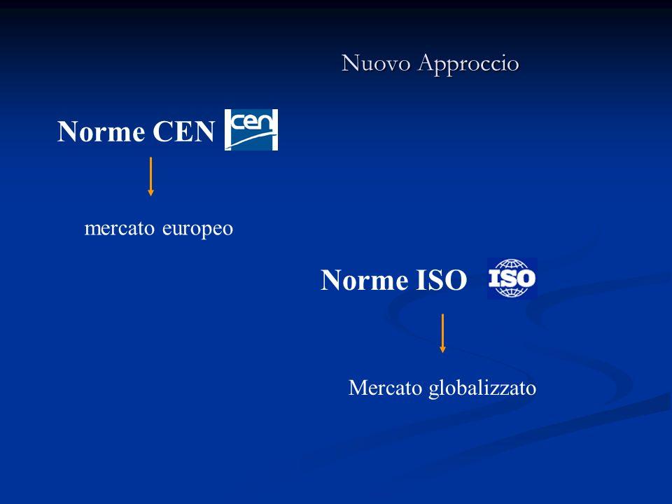Norme CEN Norme ISO Nuovo Approccio mercato europeo
