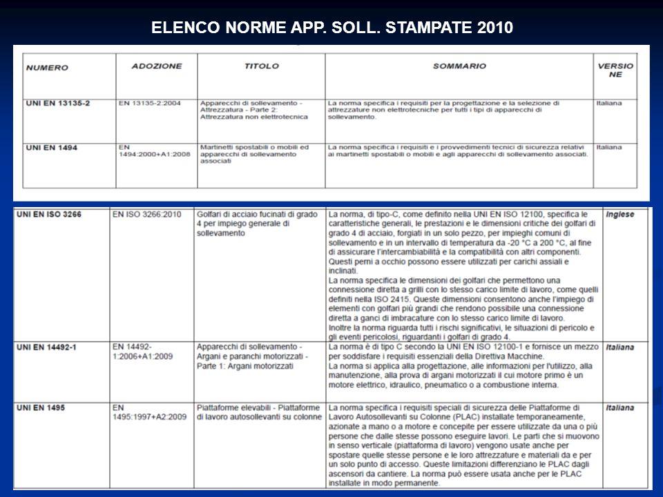 ELENCO NORME APP. SOLL. STAMPATE 2010
