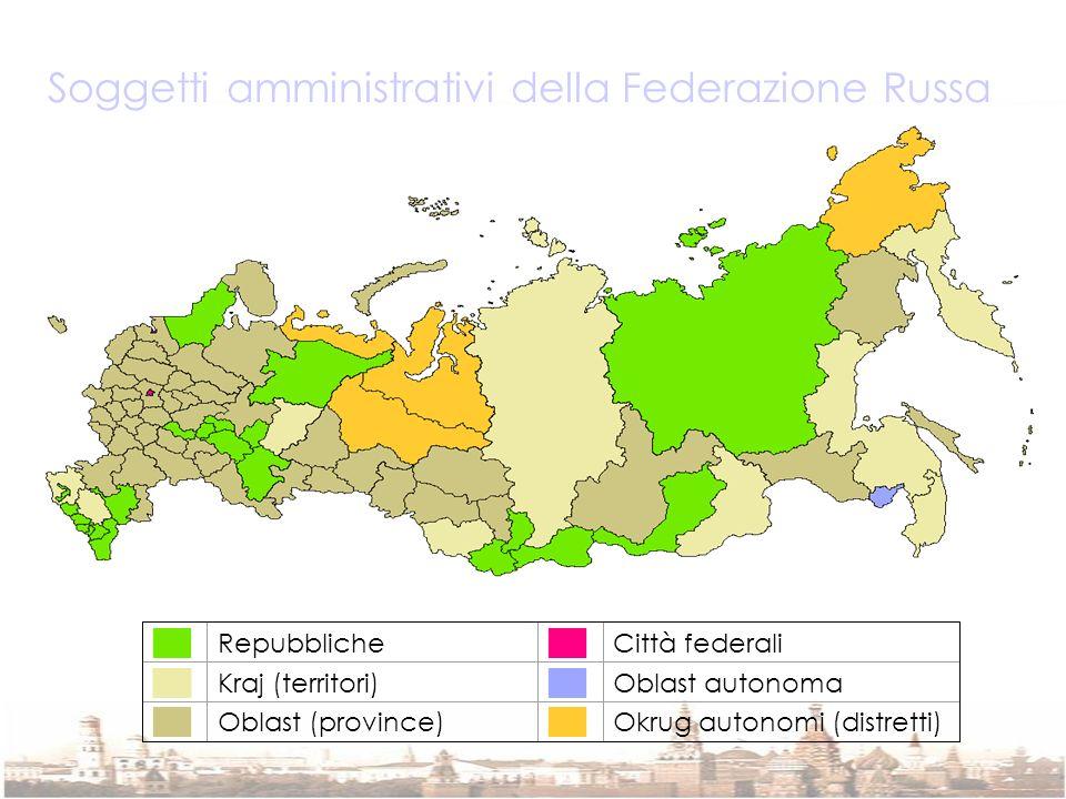 Soggetti amministrativi della Federazione Russa
