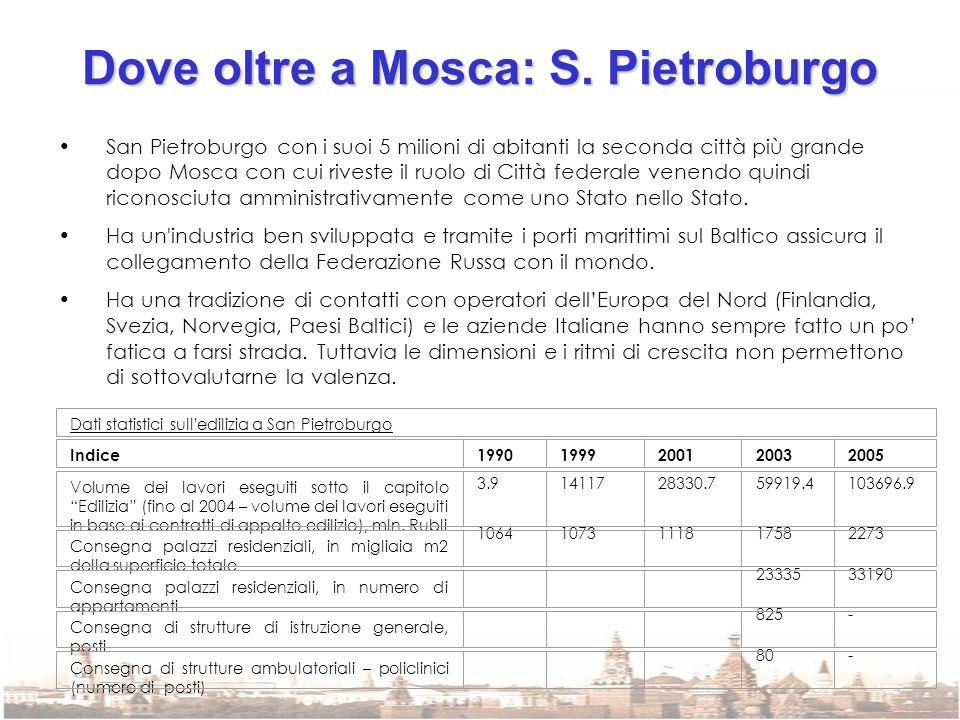 Dove oltre a Mosca: S. Pietroburgo