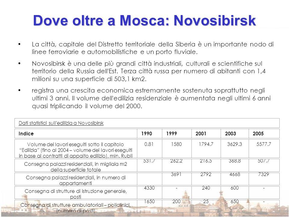 Dove oltre a Mosca: Novosibirsk