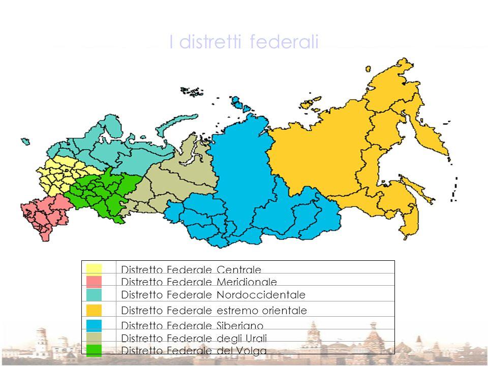 I distretti federali ██ Distretto Federale Centrale